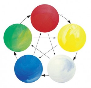 Farbenbalance